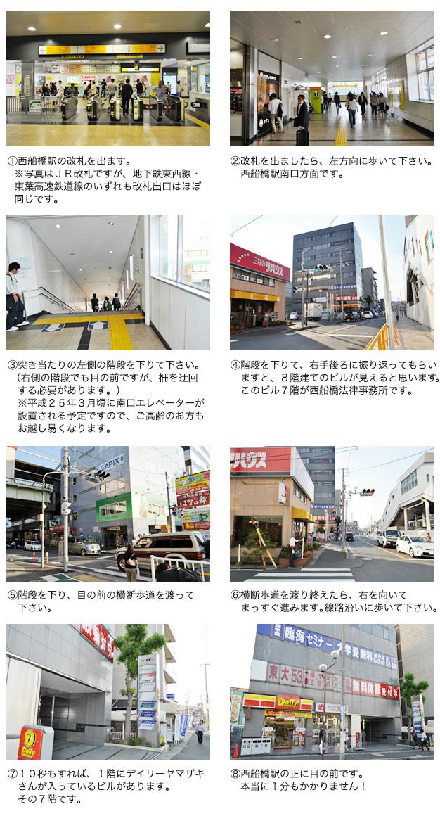 JR(総武線、武蔵野線、京葉線)・地下鉄東西線・東葉高速鉄道線でお越しの方